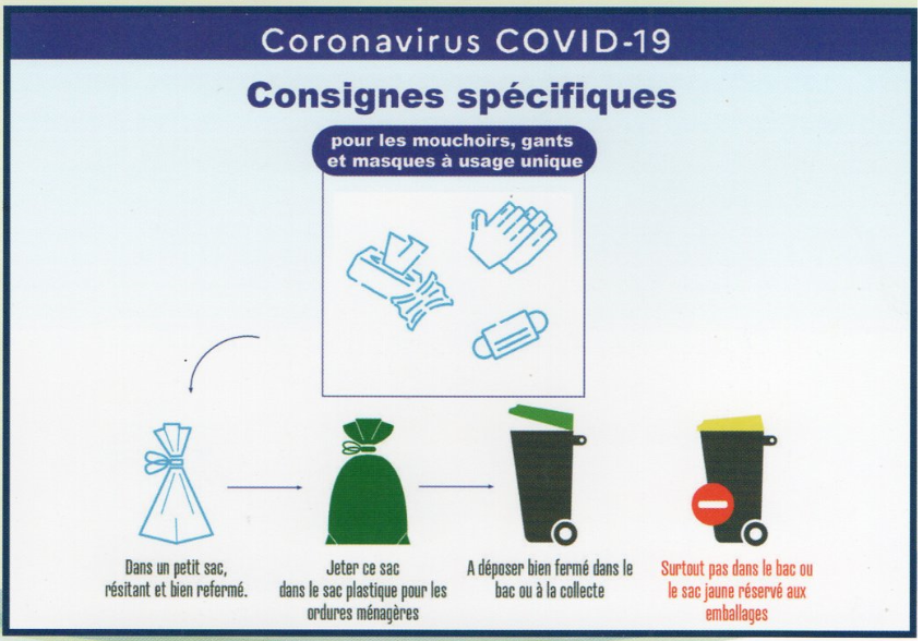 recyclage masques-covid19